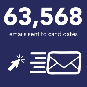 Infographic: 63,568 emails sent to candidates