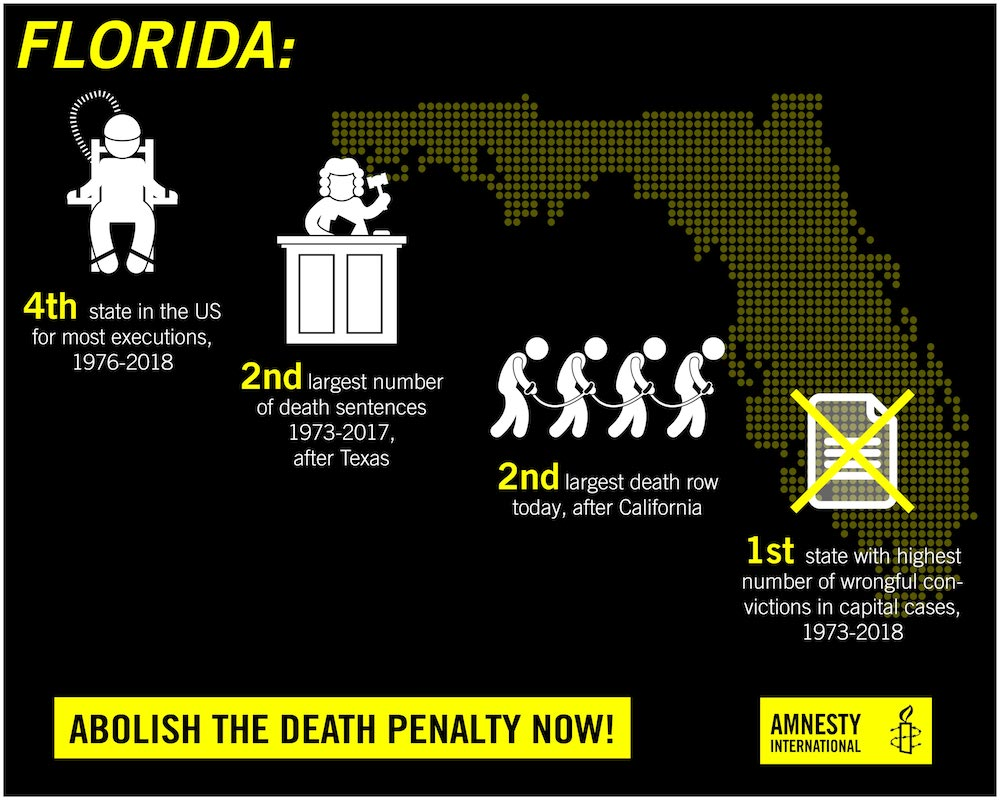Tell Governor Ron DeSantis to end the death penalty!