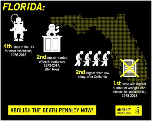 End the Death Penalty