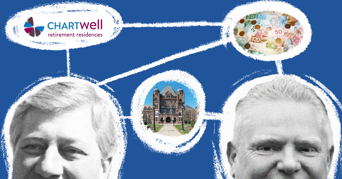 Mike Harris and Doug Ford with connecting lines to the legislature, a pile of money, and Chartwell senior homes.