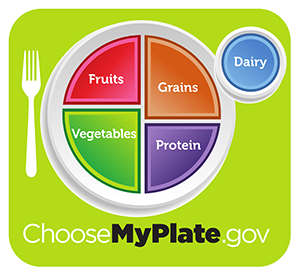 USDA_MyPlate_green 300.png