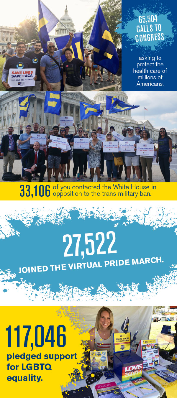 65504 Calls to Congress, 33106 contacted the White House, 27522 Joined the Virtual Pride March, 117046 pledged support of LGBTQ equality
