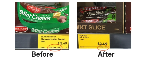 Example of new unit pricing at Aldi.