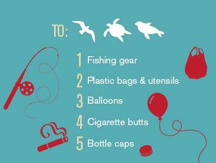 Infographic for the deadliest ocean trash. Number one fishing gear. Number two plastic bags & utensils. Number three ballons. Number four cigarette butts. Number five bottle caps.