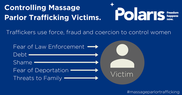 Controlling Massage Parlor Trafficking Victims